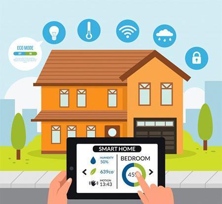 خانه هوشمند؛ هوشمندسازی خانه با متد روز جهان